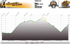 Höhenprofil Vinschgau - Ultental Tag 4